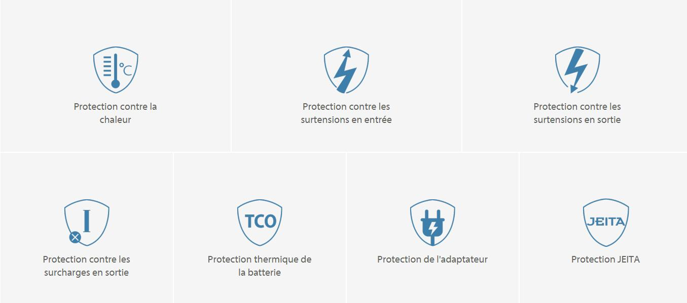 Protection de batterie
