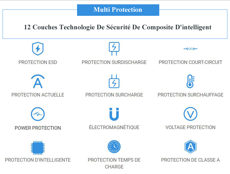 Protection de XPS 13 9360  batterie